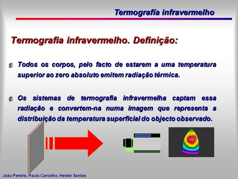 Termografía infravermelho João Pereira, Paulo Carvalho, Helder Santos 4 Todos os corpos, pelo facto de estarem a uma temperatura superior ao zero abso