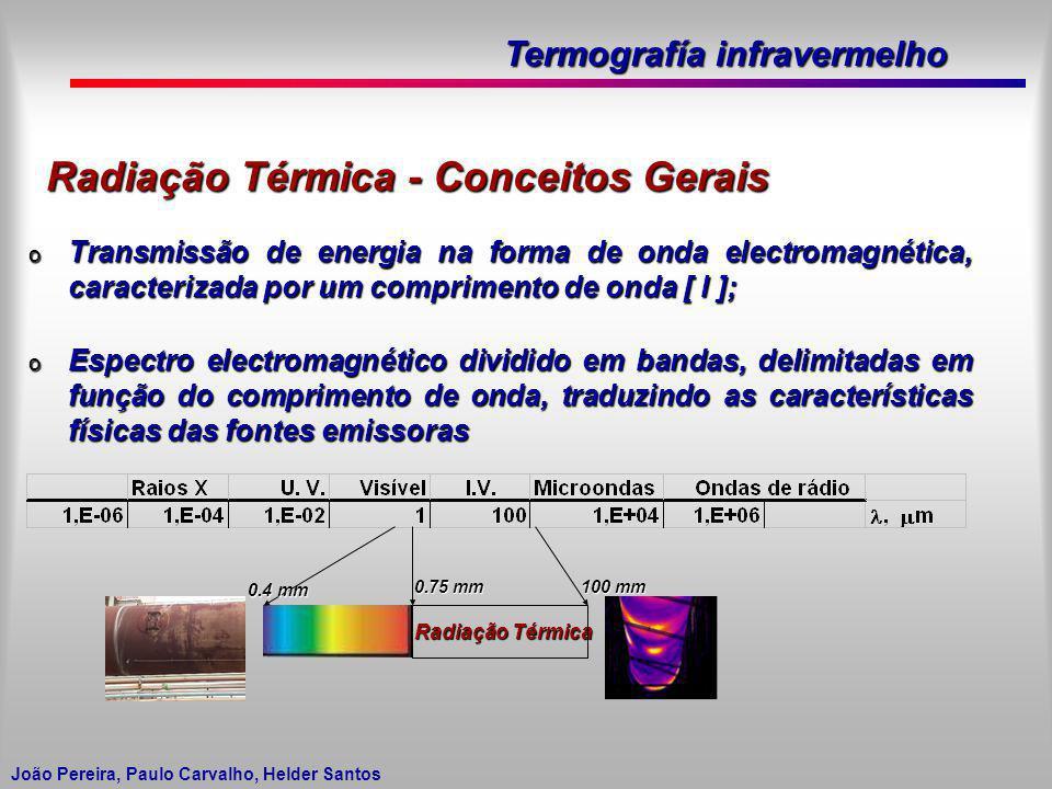 Termografía infravermelho João Pereira, Paulo Carvalho, Helder Santos o Transmissão de energia na forma de onda electromagnética, caracterizada por um