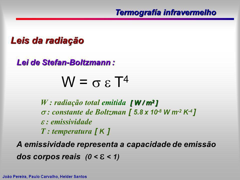 Termografía infravermelho João Pereira, Paulo Carvalho, Helder Santos Leis da radiação Lei de Stefan-Boltzmann : W = T 4 W = T 4 [ W / m 2 ] W : radia