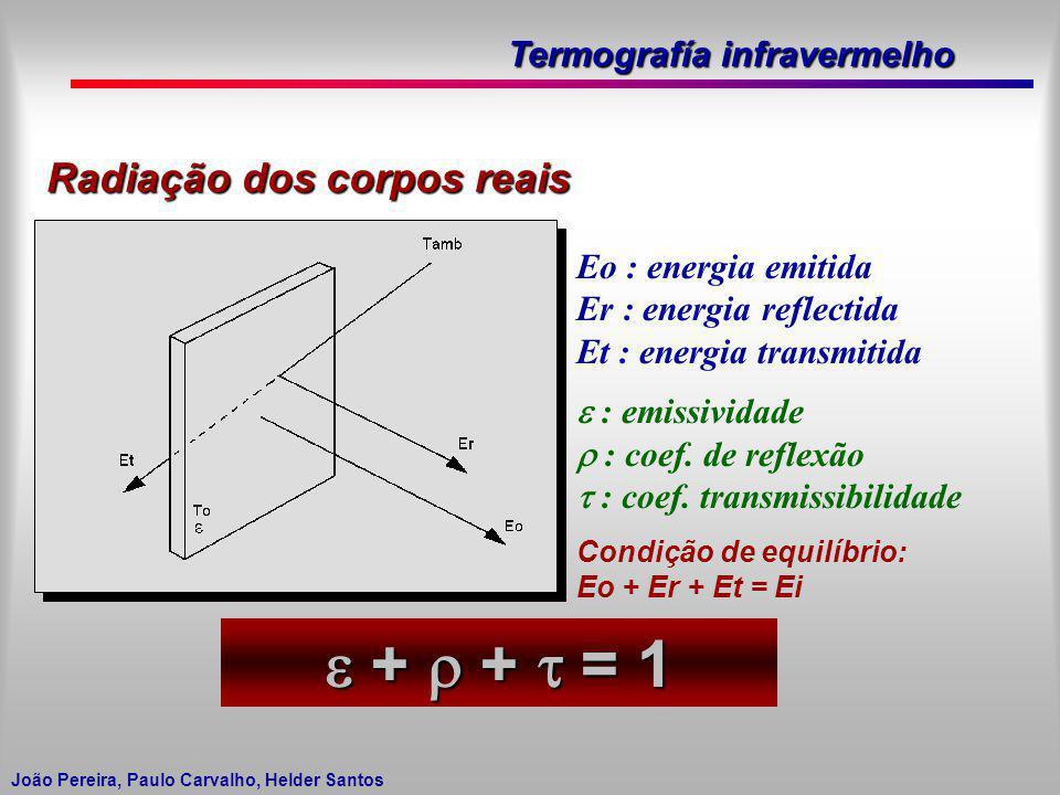 Termografía infravermelho João Pereira, Paulo Carvalho, Helder Santos Radiação dos corpos reais Eo : energia emitida Er : energia reflectida Et : ener
