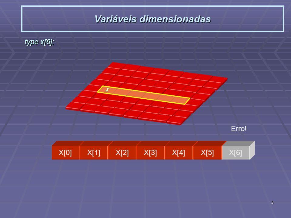 3 type x[6]; Variáveis dimensionadas X[0]X[1]X[2]X[3]X[4]X[5] X[6] Erro!