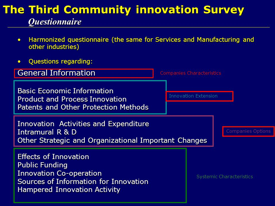 Harmonized questionnaire (the same for Services and Manufacturing and other industries)Harmonized questionnaire (the same for Services and Manufacturi