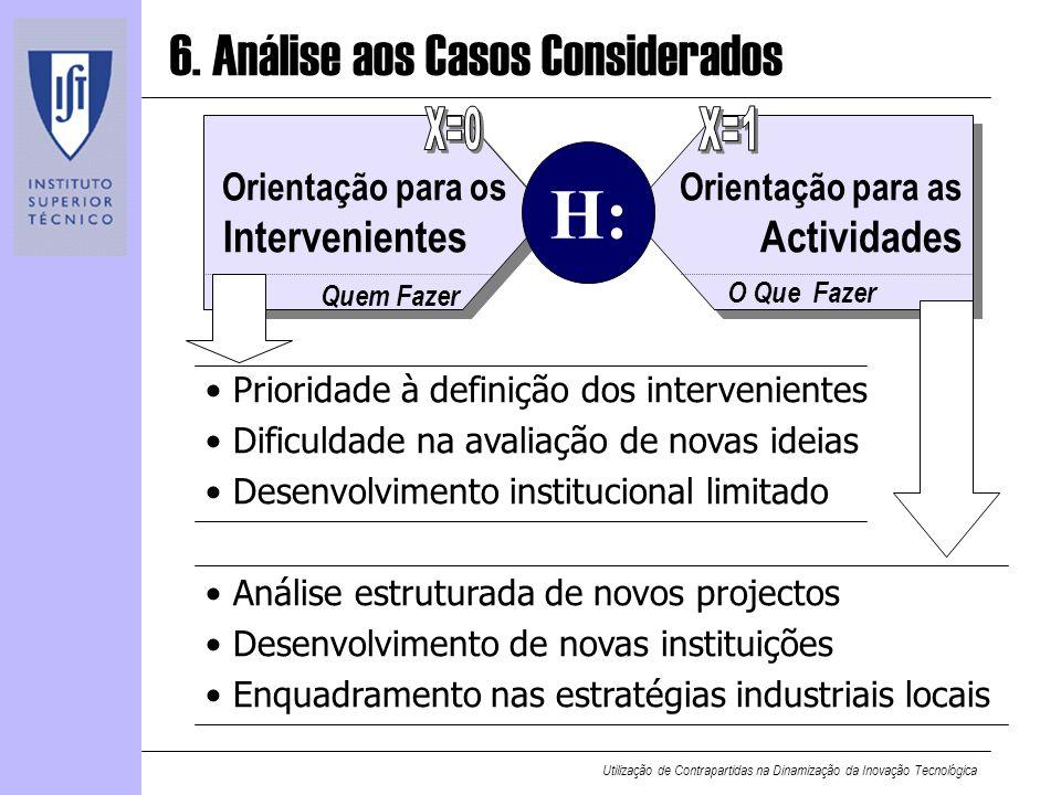 Utilização de Contrapartidas na Dinamização da Inovação Tecnológica Orientação para os Intervenientes Orientação para os Intervenientes Orientação par