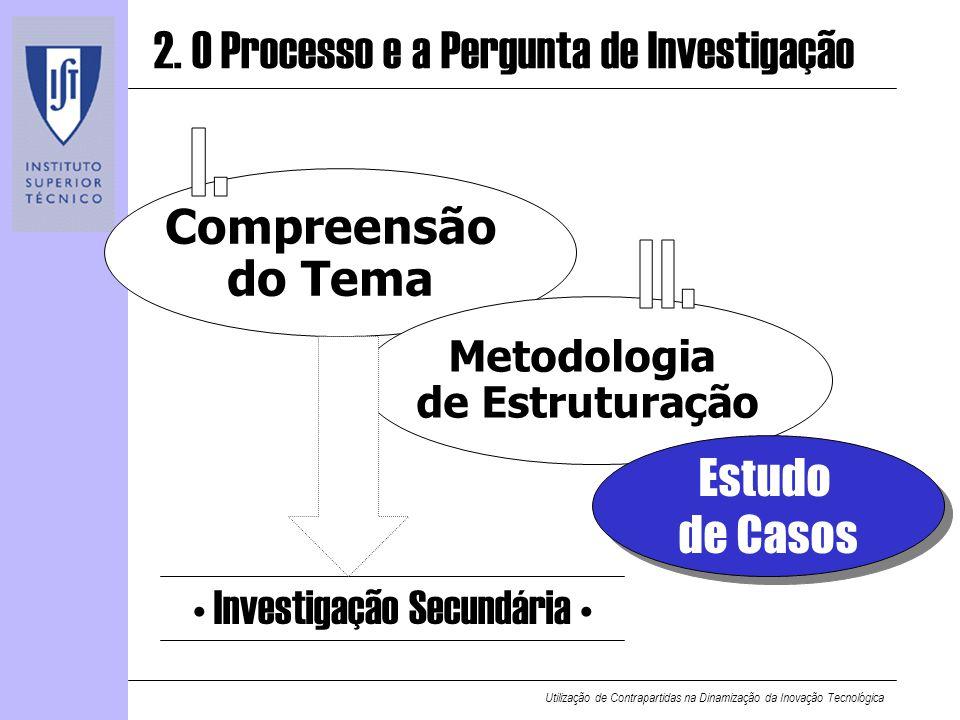 Utilização de Contrapartidas na Dinamização da Inovação Tecnológica 2. O Processo e a Pergunta de Investigação Compreensão do Tema Metodologia de Estr