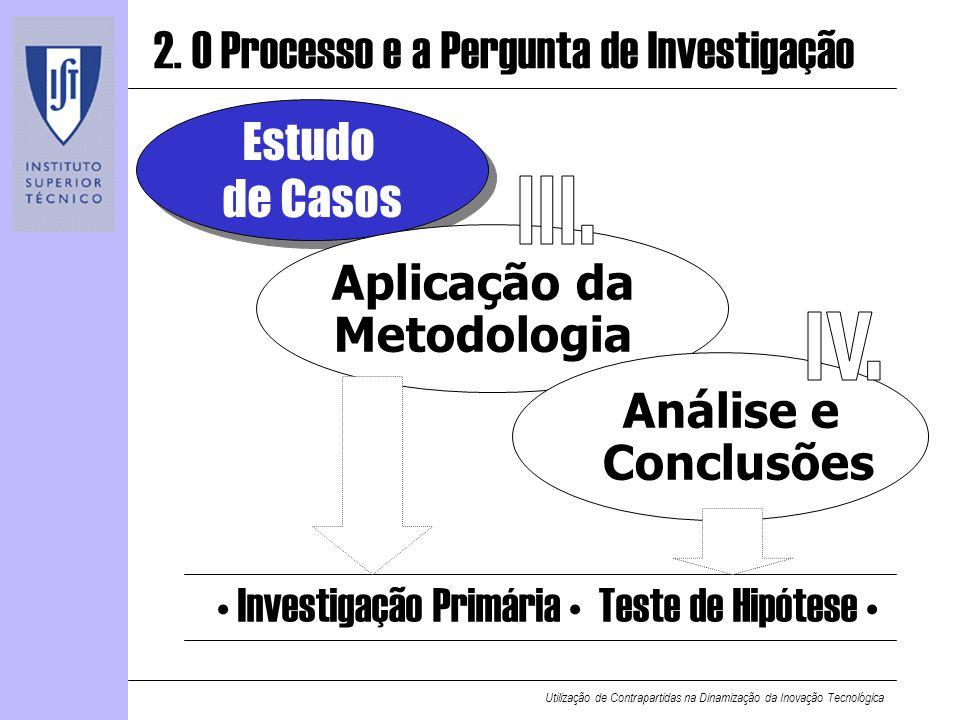 Utilização de Contrapartidas na Dinamização da Inovação Tecnológica Estudo de Casos Estudo de Casos Aplicação da Metodologia Análise e Conclusões Inve