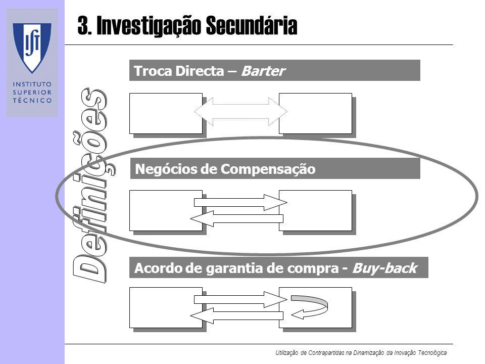 Utilização de Contrapartidas na Dinamização da Inovação Tecnológica 3. Investigação Secundária Acordo de garantia de compra - Buy-back Troca Directa –
