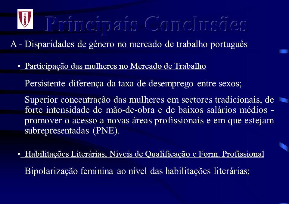 A - Disparidades de género no mercado de trabalho português Participação das mulheres no Mercado de Trabalho Persistente diferença da taxa de desemprego entre sexos; Superior concentração das mulheres em sectores tradicionais, de forte intensidade de mão-de-obra e de baixos salários médios - promover o acesso a novas áreas profissionais e em que estejam subrepresentadas (PNE).