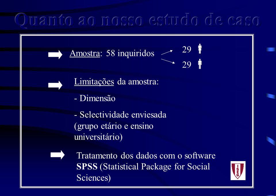Amostra: 58 inquiridos 29 Limitações da amostra: - Dimensão - Selectividade enviesada (grupo etário e ensino universitário) Tratamento dos dados com o software SPSS (Statistical Package for Social Sciences)