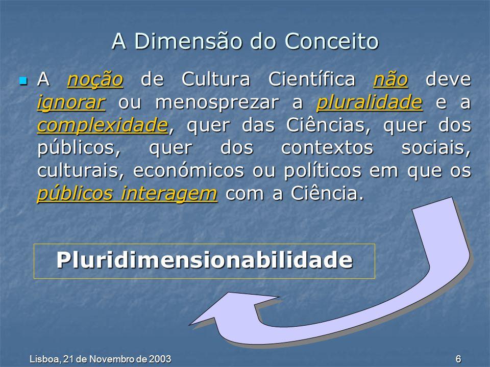 Lisboa, 21 de Novembro de 2003 7 As Dinâmicas do Conceito Produção e comunicação da Ciência; Produção e comunicação da Ciência; Ensino da Ciência e Formação de cientistas; Ensino da Ciência e Formação de cientistas; Ensino para a Ciência (a partir do Ensino Básico ); Ensino para a Ciência (a partir do Ensino Básico ); Divulgação da Ciência.