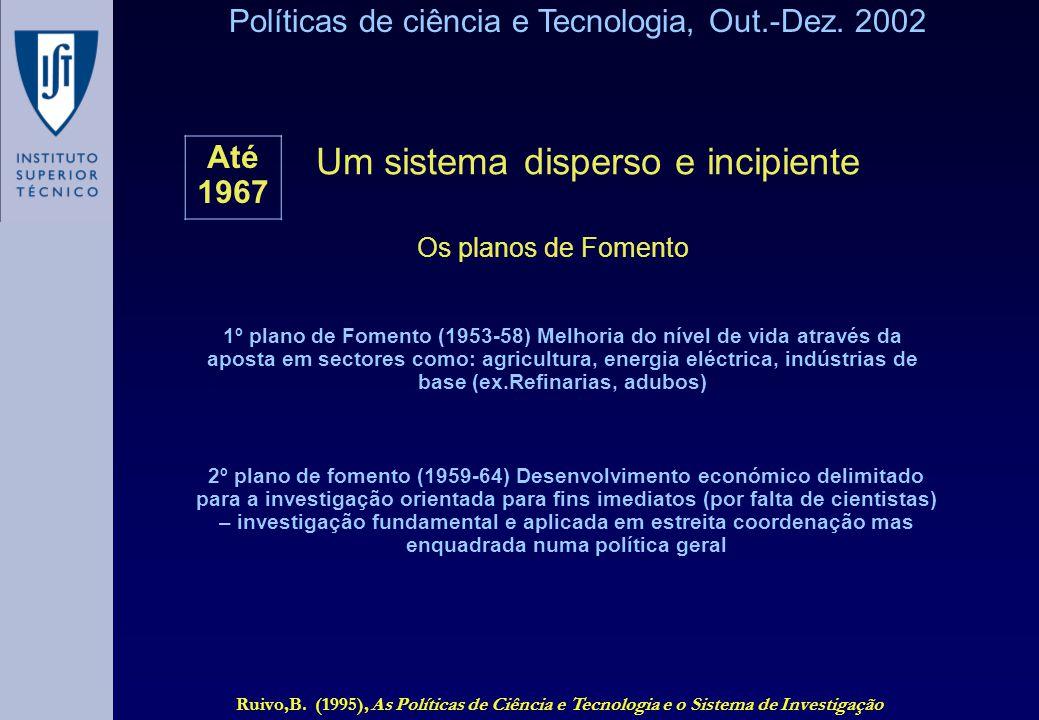 Até 1967 Um sistema disperso e incipiente Os planos de Fomento 1º plano de Fomento (1953-58) Melhoria do nível de vida através da aposta em sectores c
