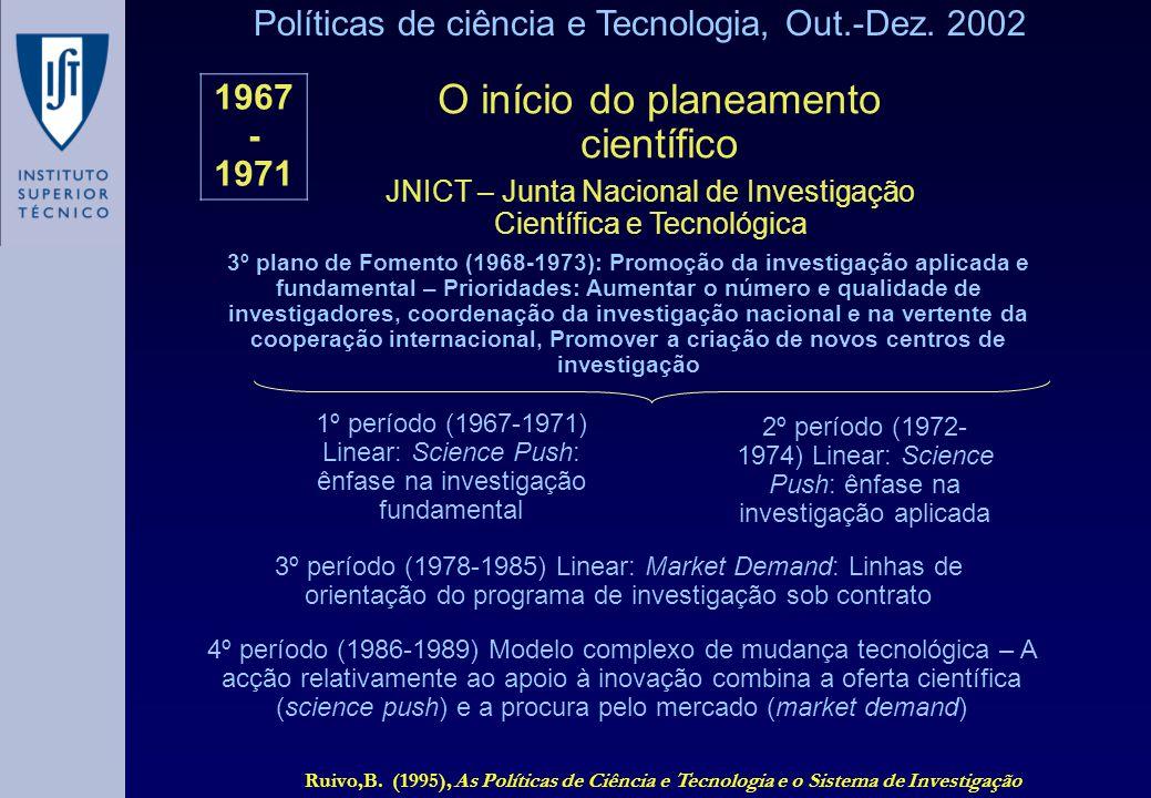 Políticas de ciência e Tecnologia, Out.-Dez. 2002 1967 - 1971 O início do planeamento científico JNICT – Junta Nacional de Investigação Científica e T