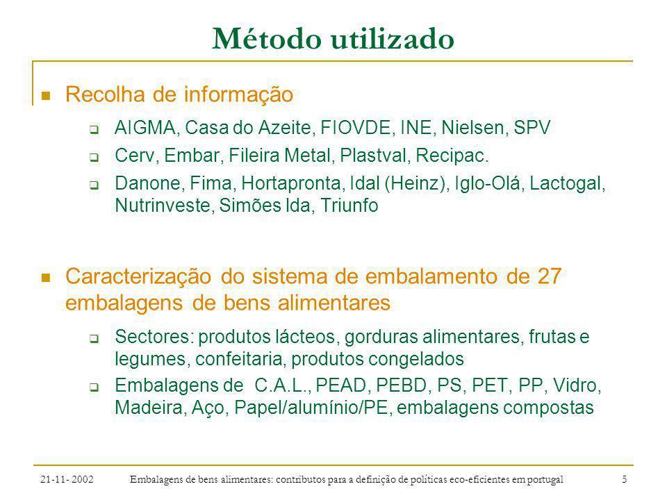 21-11- 2002 Embalagens de bens alimentares: contributos para a definição de políticas eco-eficientes em portugal 16 Matérias Primas Produção dos materiais de embalagem Transporte dos materiais de embalagem Produção das embalagens Resíduos Recolha e triagem AterroIncineraçãoReutilizaçãoReciclagem Embalamento do produtoProduto Distribuição dos produtos embalados Utilização Resultados e conclusões: prioridades de acção Prevenção de embalagem Eco-design e design for recycling Normalização das embalagens e normas de desempenho Diferenciar resíduos de embalagem pela sua origem e qualidade Aumento da recolha selectiva e taxa de reciclagem Incentivar novos processos de reciclagem