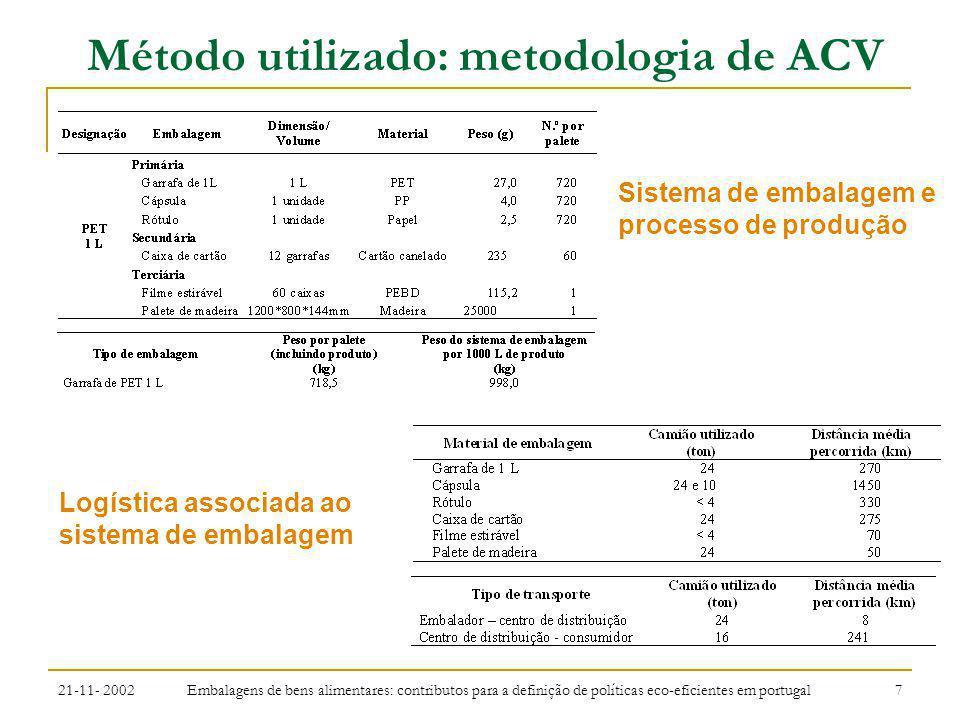 21-11- 2002 Embalagens de bens alimentares: contributos para a definição de políticas eco-eficientes em portugal 8 Método utilizado: metodologia de ACV Circuitos de processamento de resíduos Embalamento
