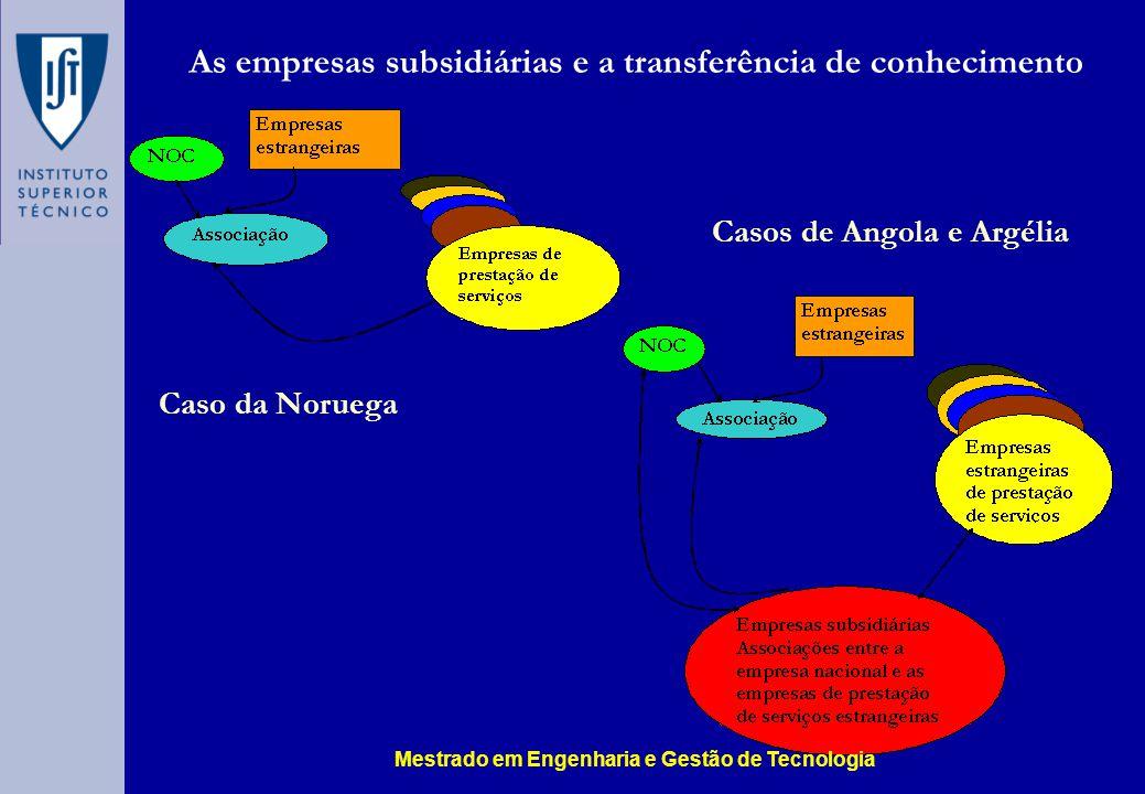 As empresas subsidiárias e a transferência de conhecimento Caso da Noruega Casos de Angola e Argélia Mestrado em Engenharia e Gestão de Tecnologia