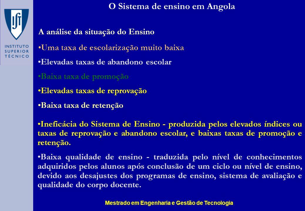 O Sistema de ensino em Angola A análise da situação do Ensino Uma taxa de escolarização muito baixa Elevadas taxas de abandono escolar Baixa taxa de p