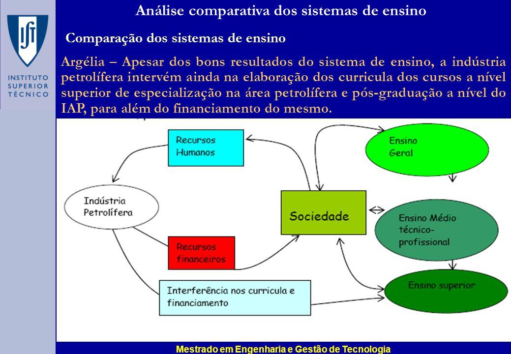 Análise comparativa dos sistemas de ensino Argélia – Apesar dos bons resultados do sistema de ensino, a indústria petrolífera intervém ainda na elaboração dos curricula dos cursos a nível superior de especialização na área petrolífera e pós-graduação a nível do IAP, para além do financiamento do mesmo.