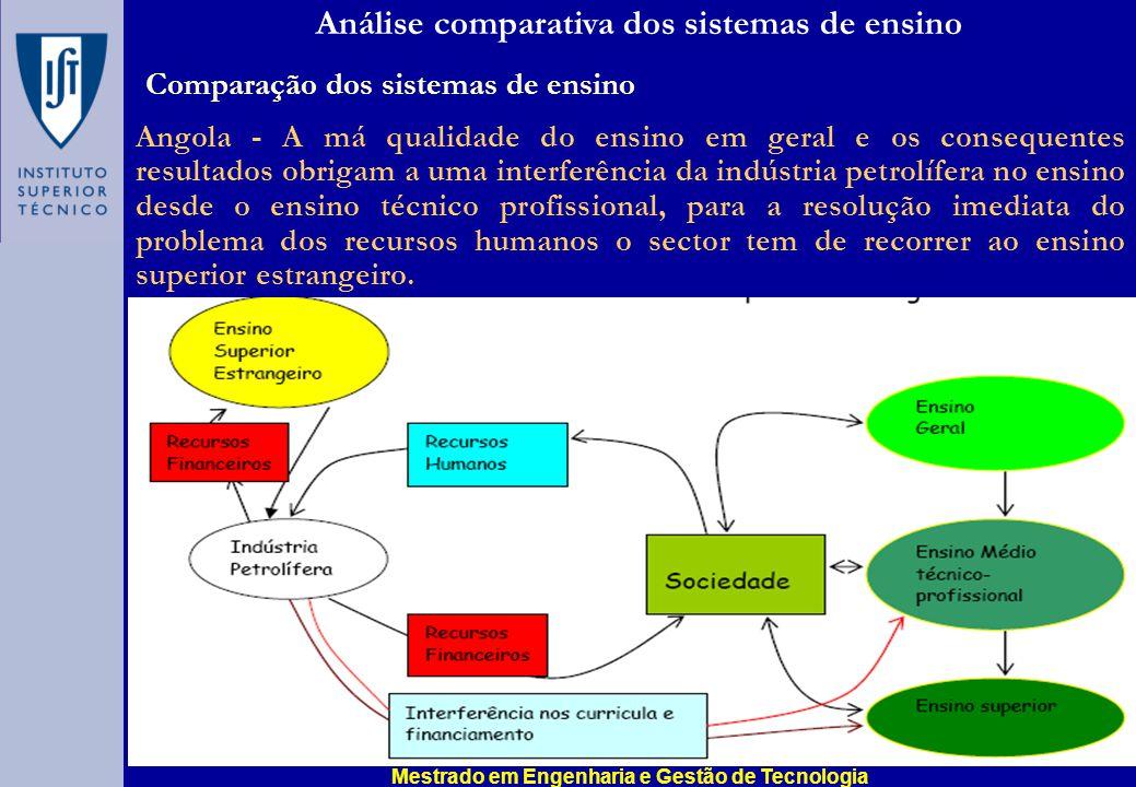 Análise comparativa dos sistemas de ensino Angola - A má qualidade do ensino em geral e os consequentes resultados obrigam a uma interferência da indústria petrolífera no ensino desde o ensino técnico profissional, para a resolução imediata do problema dos recursos humanos o sector tem de recorrer ao ensino superior estrangeiro.