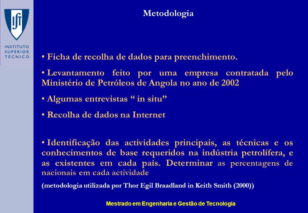 Metodologia Ficha de recolha de dados para preenchimento. Levantamento feito por uma empresa contratada pelo Ministério de Petróleos de Angola no ano