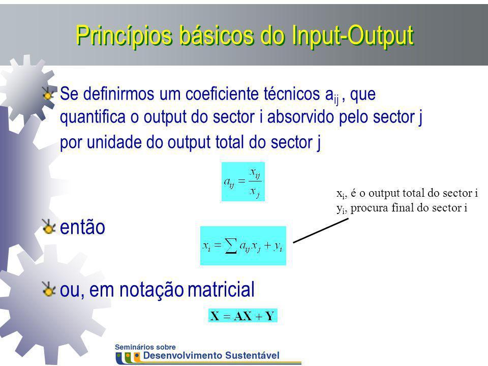 Princípios básicos do Input-Output Se definirmos um coeficiente técnicos a ij, que quantifica o output do sector i absorvido pelo sector j por unidade