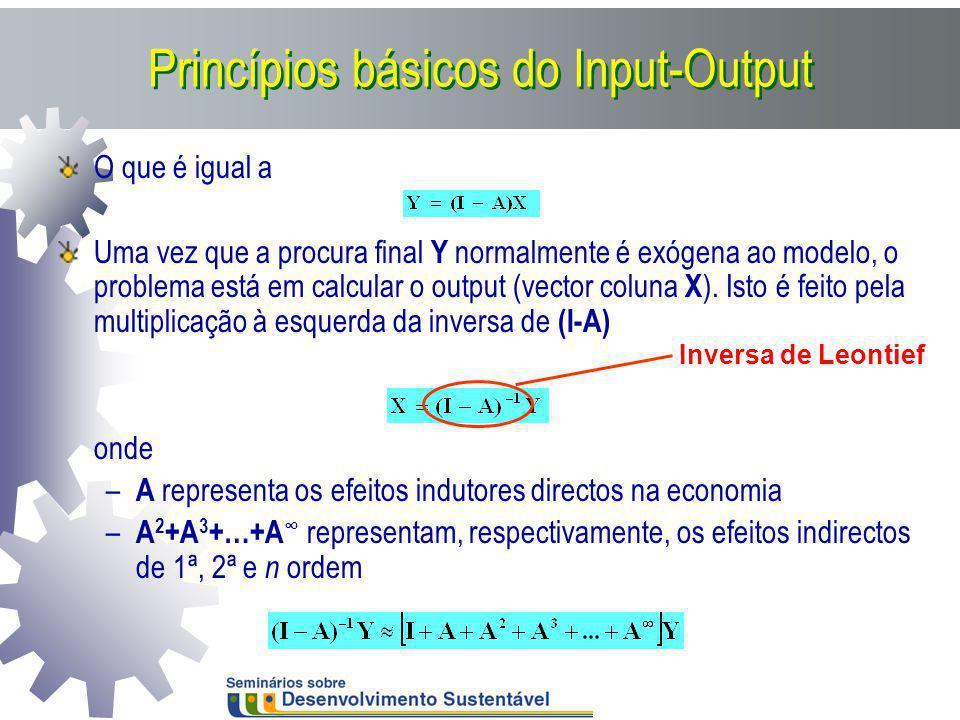 Princípios básicos do Input-Output O que é igual a Uma vez que a procura final Y normalmente é exógena ao modelo, o problema está em calcular o output