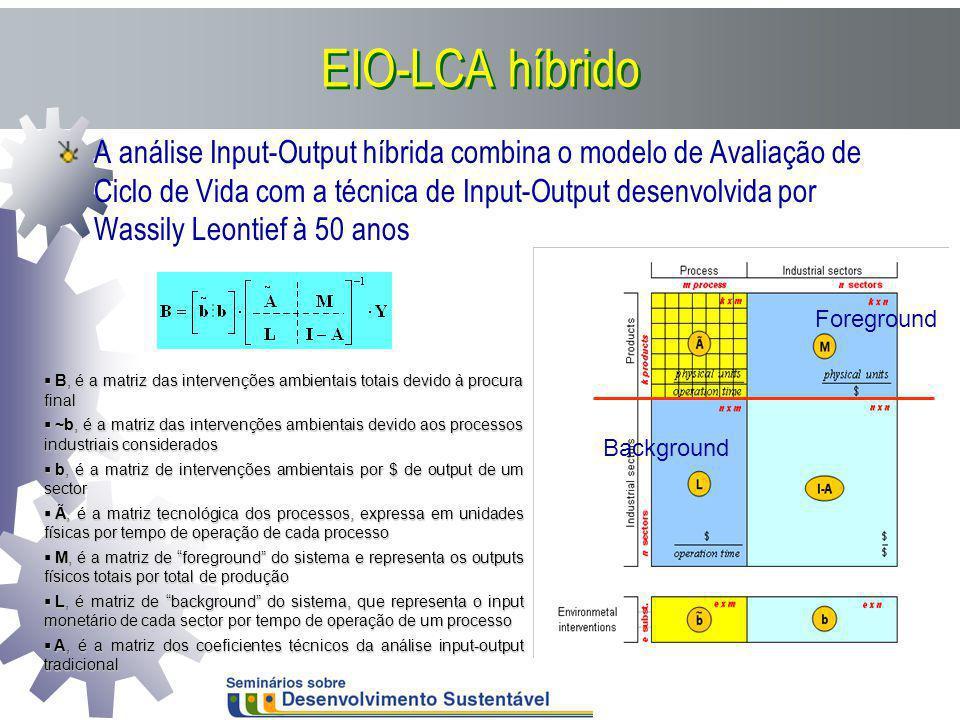EIO-LCA híbrido A análise Input-Output híbrida combina o modelo de Avaliação de Ciclo de Vida com a técnica de Input-Output desenvolvida por Wassily L