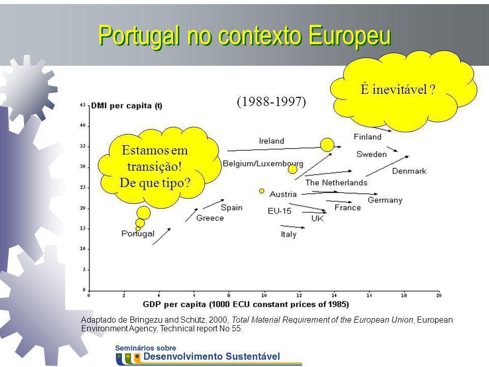 Portugal no contexto Europeu Adaptado de Bringezu and Schütz, 2000, Total Material Requirement of the European Union, European Environment Agency, Tec
