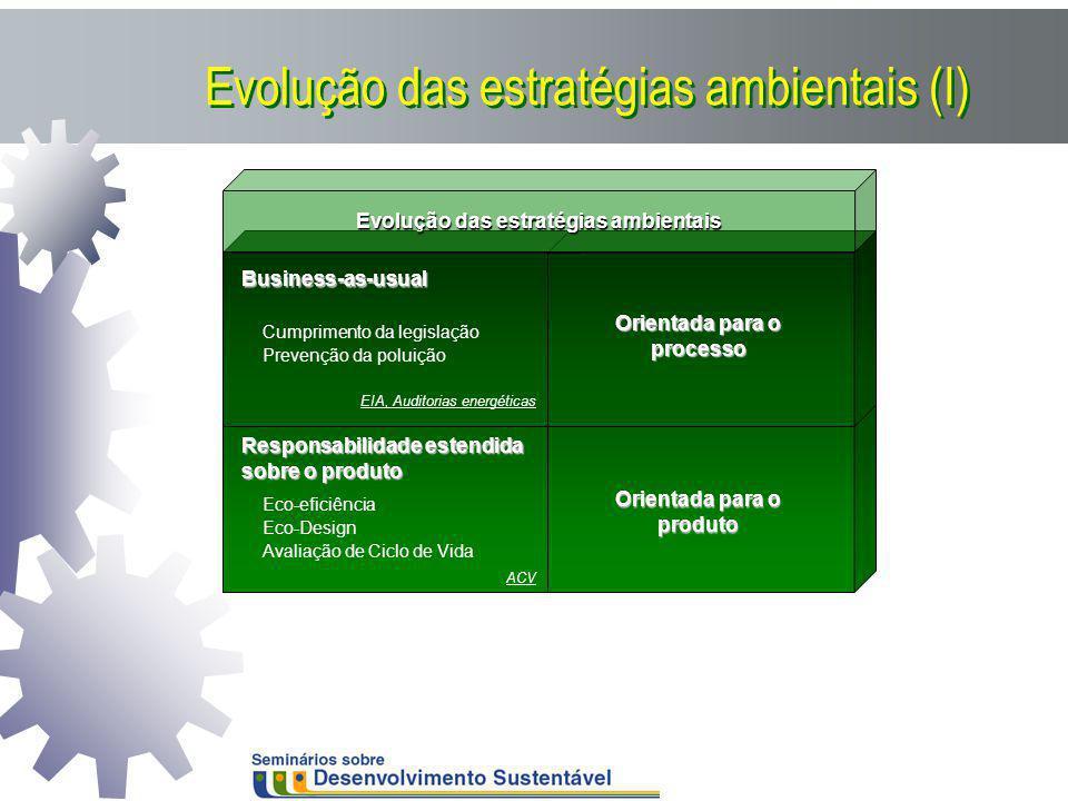 Responsabilidade estendida sobre o produto Eco-eficiência Eco-Design Avaliação de Ciclo de Vida ACV Orientada para o produto Business-as-usual Cumprim