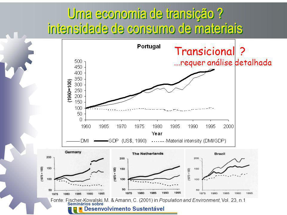 Uma economia de transição ? intensidade de consumo de materiais Uma economia de transição ? intensidade de consumo de materiais Fonte: Fischer-Kowalsk