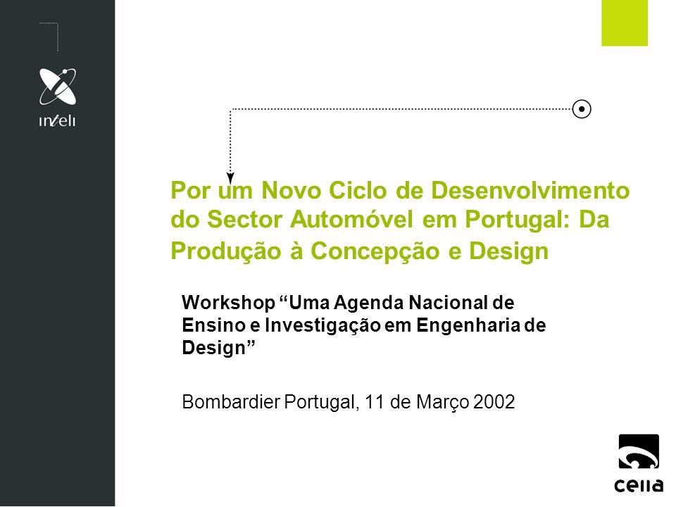 Estrutura da Apresentação ¬ Importância da Indústria Automóvel em Portugal ¬ Necessidade de um Novo Ciclo de Desenvolvimento do Sector Automóvel em Portugal ¬ Estratégia Concertada de Desenvolvimento do Sector Automóvel em Portugal