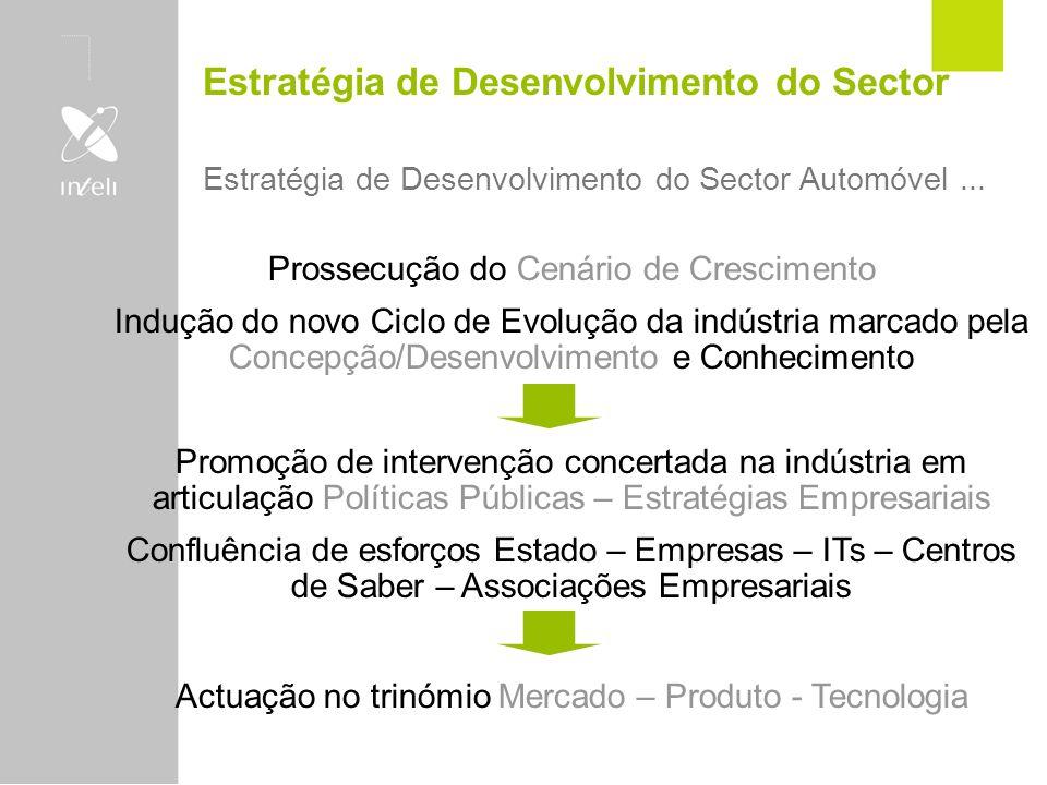 Estratégia de Desenvolvimento do Sector Prossecução do Cenário de Crescimento Indução do novo Ciclo de Evolução da indústria marcado pela Concepção/De