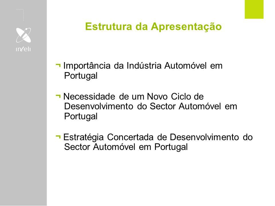 Estrutura da Apresentação ¬ Importância da Indústria Automóvel em Portugal ¬ Necessidade de um Novo Ciclo de Desenvolvimento do Sector Automóvel em Po