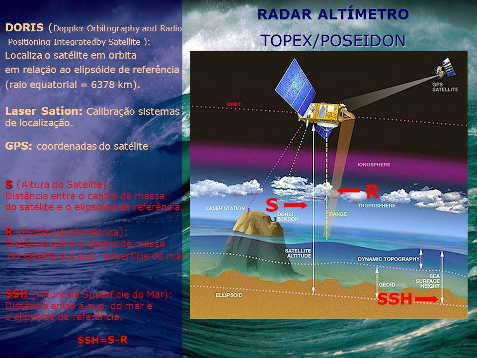 RADAR ALTÍMETROTOPEX/POSEIDON DORIS ( Doppler Orbitography and Radio Positioning Integratedby Satellite ): Localiza o satélite em orbita em relação ao elipsóide de referência (raio equatorial = 6378 km).