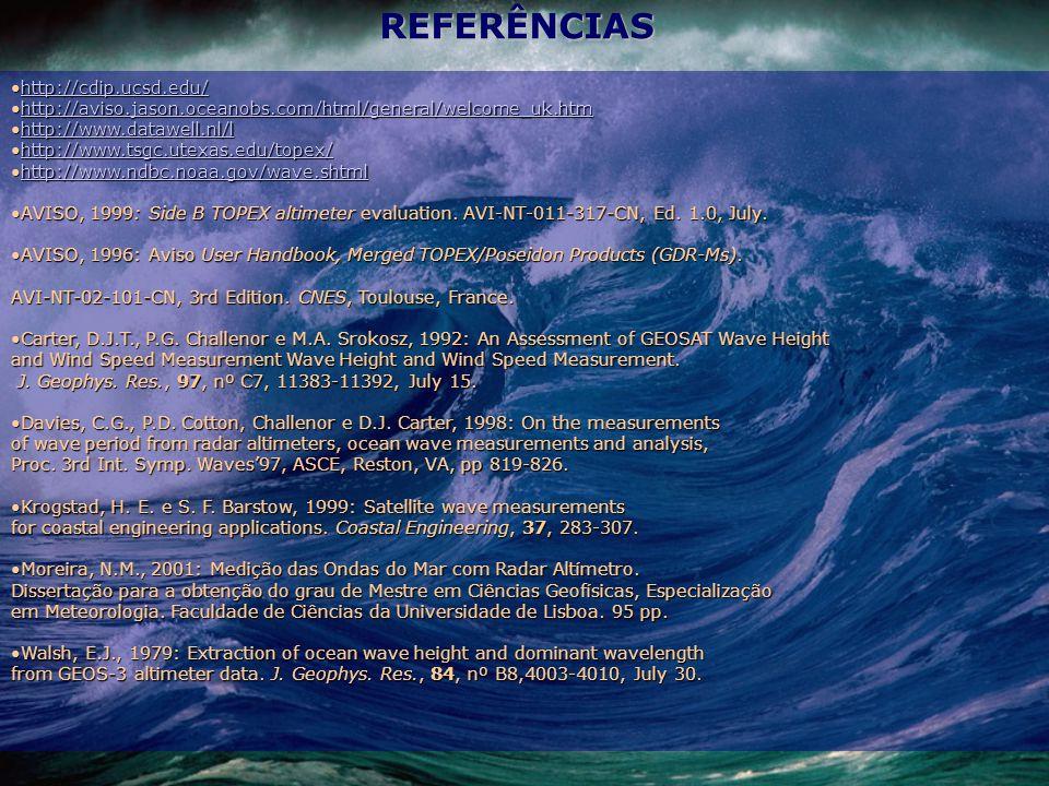 http://cdip.ucsd.edu/http://cdip.ucsd.edu/http://cdip.ucsd.edu/ http://aviso.jason.oceanobs.com/html/general/welcome_uk.htmhttp://aviso.jason.oceanobs