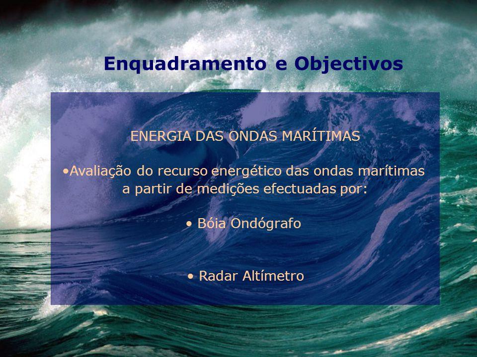 Enquadramento e Objectivos ENERGIA DAS ONDAS MARÍTIMAS Avaliação do recurso energético das ondas marítimas a partir de medições efectuadas por: Bóia O