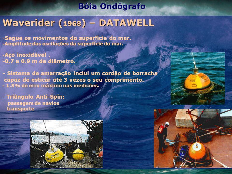 Waverider ( 1968 ) – DATAWELL - -Segue os movimentos da superfície do mar. -Amplitude das oscilações da superfície do mar. - Aço inoxidável. -0.7 a 0.