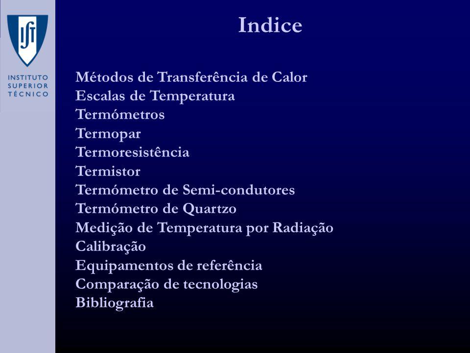 Indice Métodos de Transferência de Calor Escalas de Temperatura Termómetros Termopar Termoresistência Termistor Termómetro de Semi-condutores Termómet