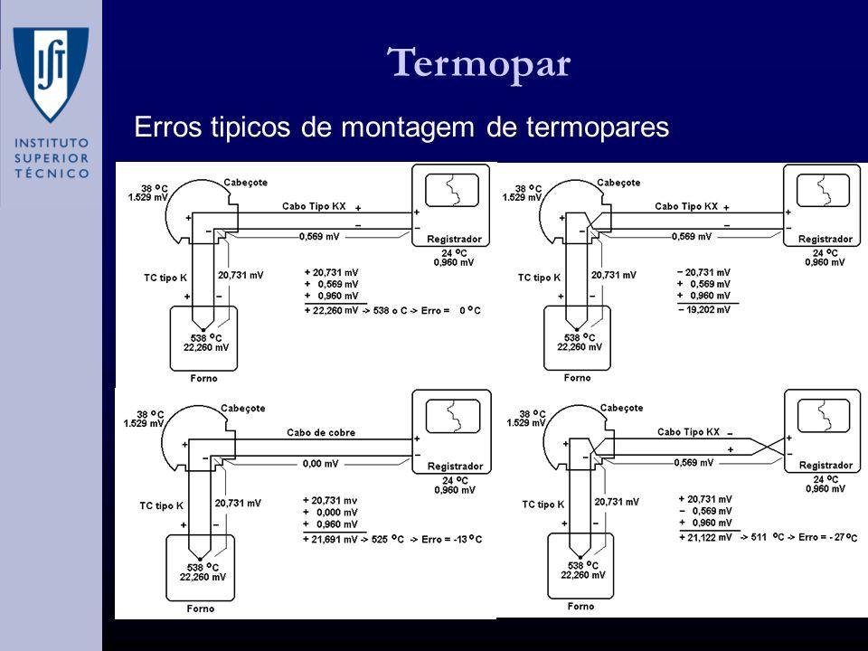 Termopar Erros tipicos de montagem de termopares
