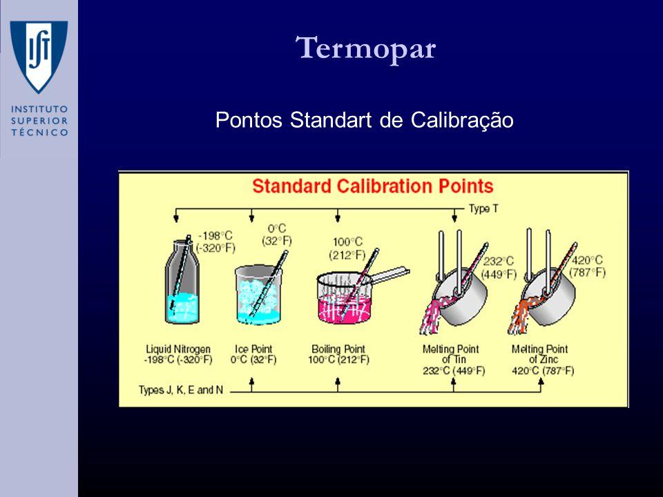 Pontos Standart de Calibração