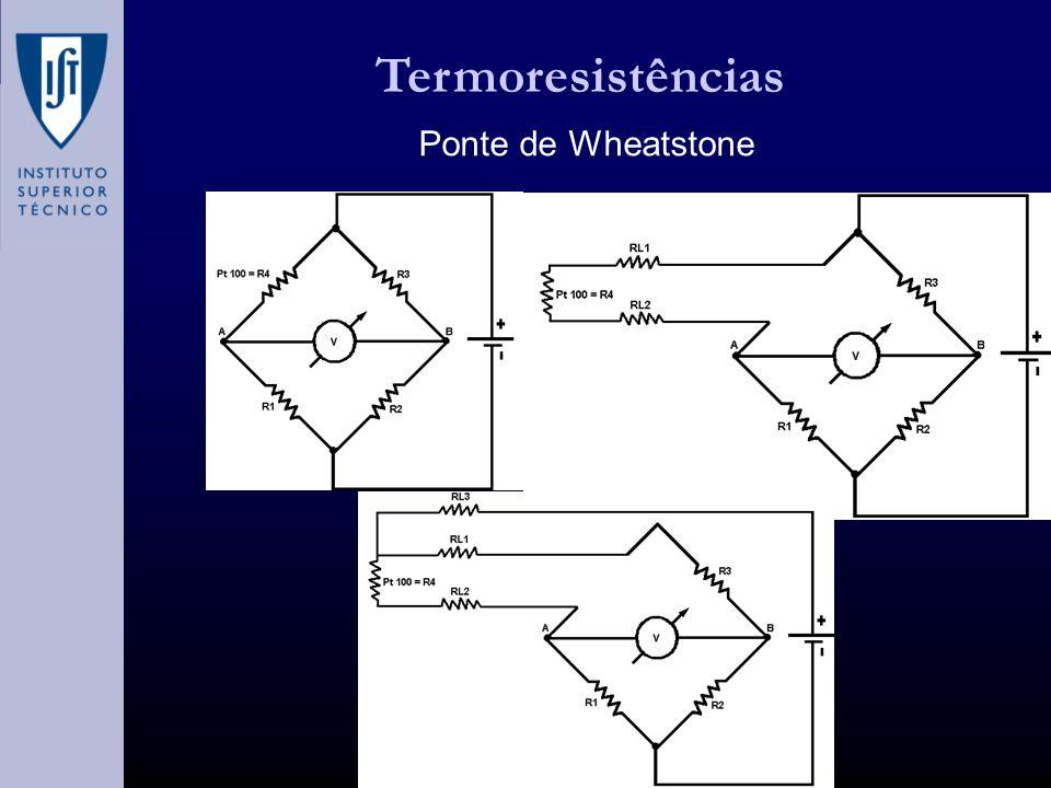 Termoresistências Ponte de Wheatstone