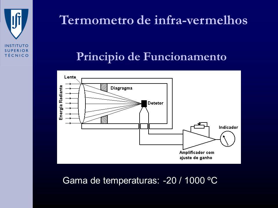 Termometro de infra-vermelhos Principio de Funcionamento Gama de temperaturas: -20 / 1000 ºC