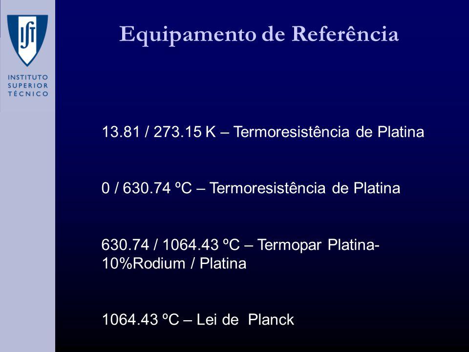 Equipamento de Referência 13.81 / 273.15 K – Termoresistência de Platina 0 / 630.74 ºC – Termoresistência de Platina 630.74 / 1064.43 ºC – Termopar Platina- 10%Rodium / Platina 1064.43 ºC – Lei de Planck