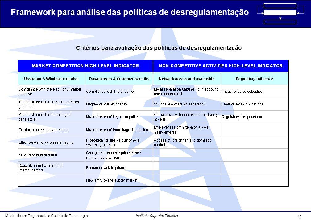 Mestrado em Engenharia e Gestão de Tecnologia 11 Instituto Superior Técnico Framework para análise das políticas de desregulamentação Critérios para avaliação das políticas de desregulamentação