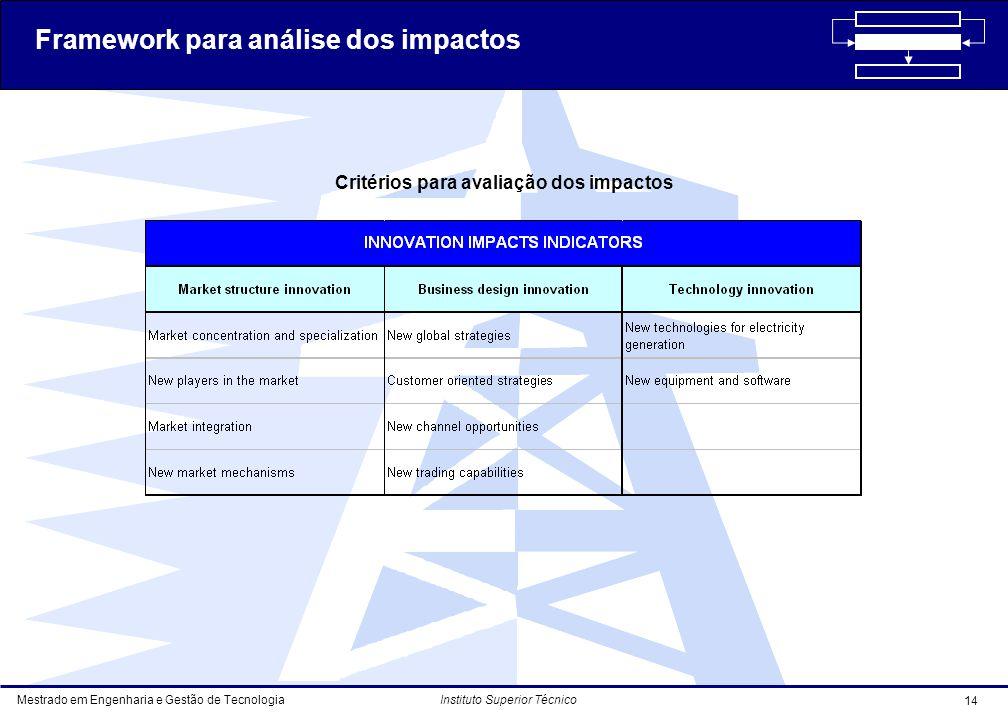 Mestrado em Engenharia e Gestão de Tecnologia 14 Instituto Superior Técnico Framework para análise dos impactos Critérios para avaliação dos impactos