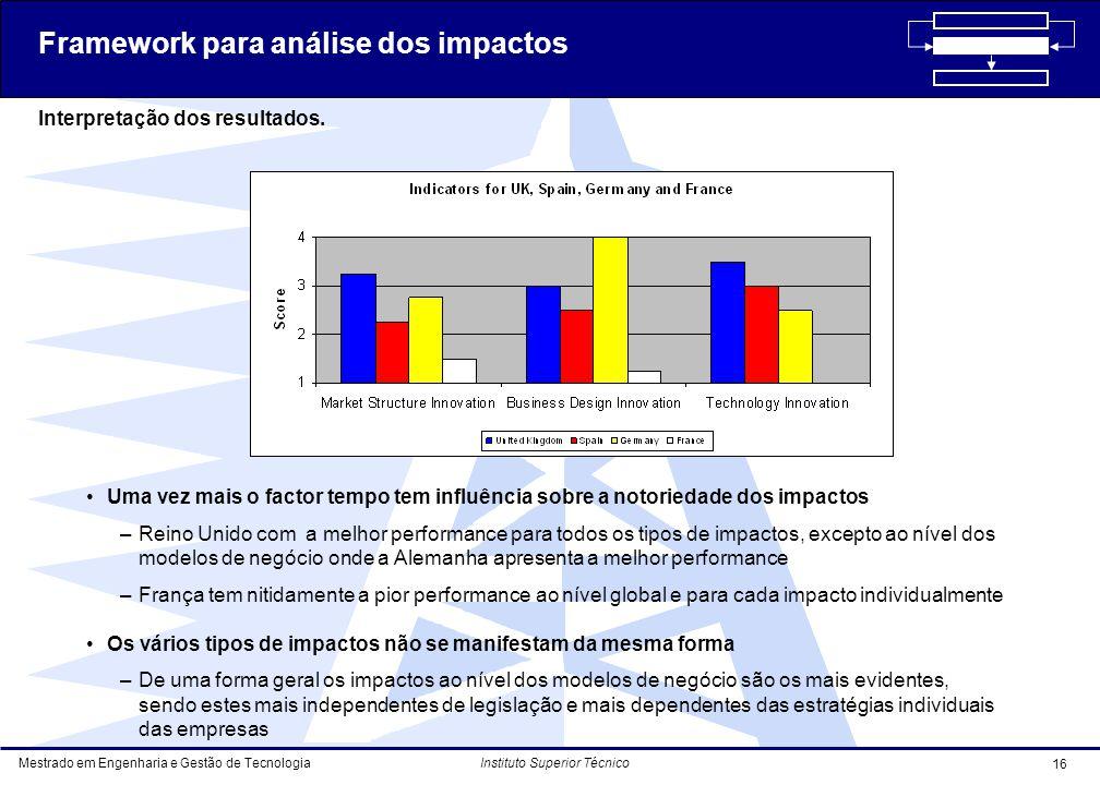 Mestrado em Engenharia e Gestão de Tecnologia 16 Instituto Superior Técnico Interpretação dos resultados.