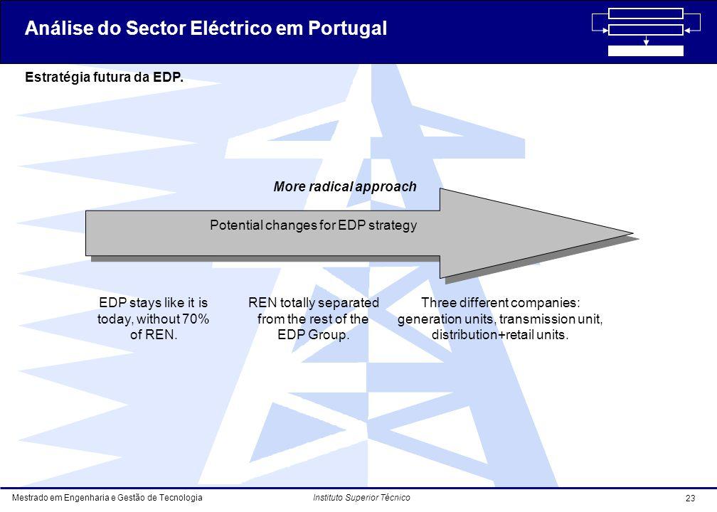 Mestrado em Engenharia e Gestão de Tecnologia 23 Instituto Superior Técnico Estratégia futura da EDP.