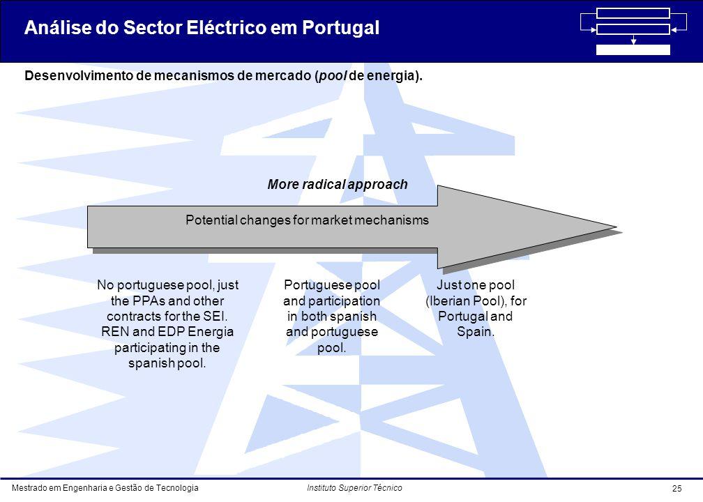 Mestrado em Engenharia e Gestão de Tecnologia 25 Instituto Superior Técnico Desenvolvimento de mecanismos de mercado (pool de energia).