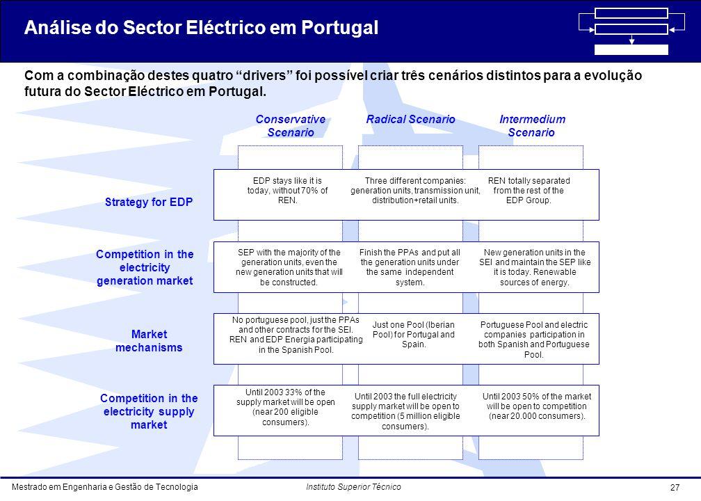 Mestrado em Engenharia e Gestão de Tecnologia 27 Instituto Superior Técnico Conservative Scenario Radical Scenario Intermedium Scenario Com a combinação destes quatro drivers foi possível criar três cenários distintos para a evolução futura do Sector Eléctrico em Portugal.