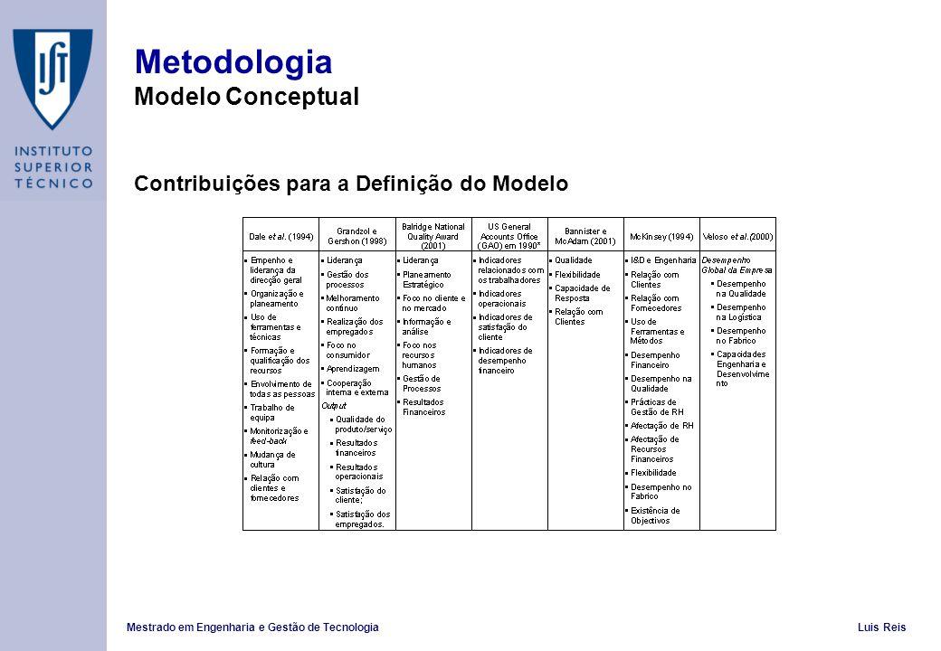 Mestrado em Engenharia e Gestão de TecnologiaLuis Reis Metodologia Modelo Conceptual Contribuições para a Definição do Modelo