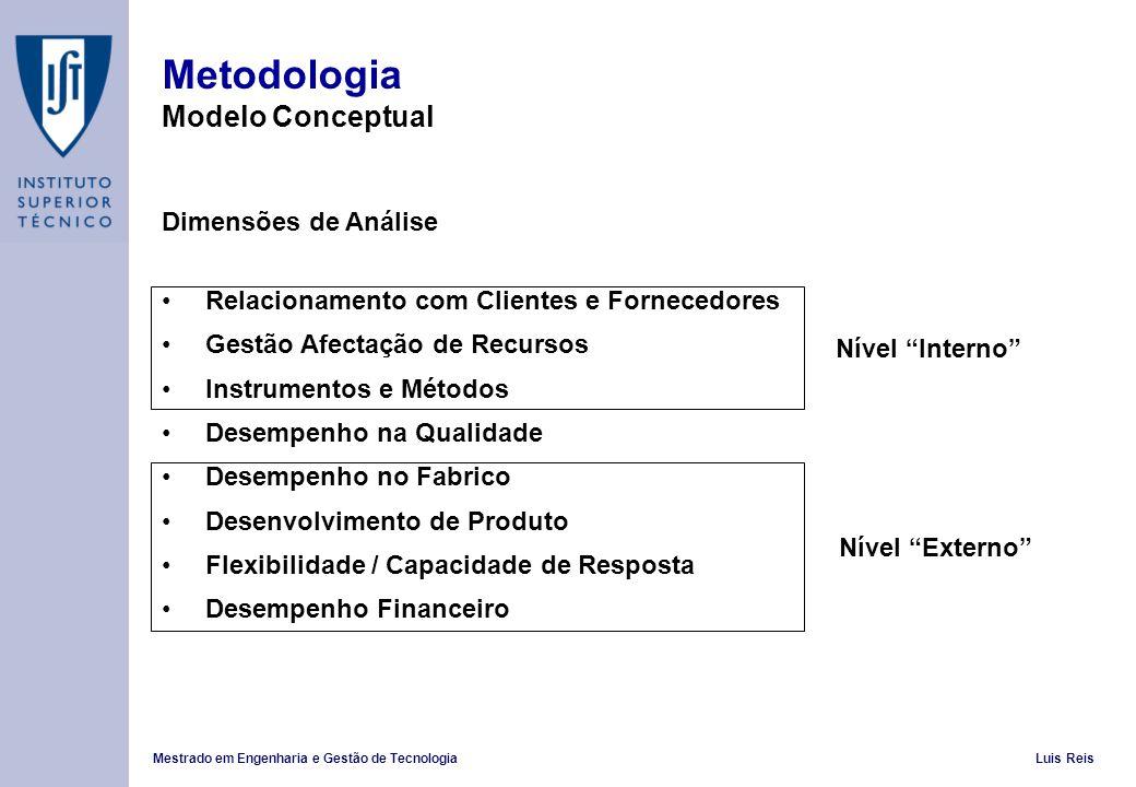 Mestrado em Engenharia e Gestão de TecnologiaLuis Reis Metodologia Modelo Conceptual Dimensões de Análise Relacionamento com Clientes e Fornecedores Gestão Afectação de Recursos Instrumentos e Métodos Desempenho na Qualidade Desempenho no Fabrico Desenvolvimento de Produto Flexibilidade / Capacidade de Resposta Desempenho Financeiro Nível Interno Nível Externo