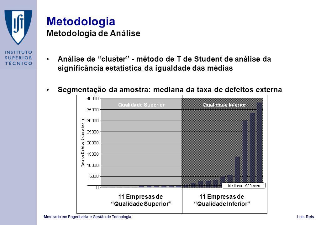 Mestrado em Engenharia e Gestão de TecnologiaLuis Reis Metodologia Metodologia de Análise Análise de cluster - método de T de Student de análise da si